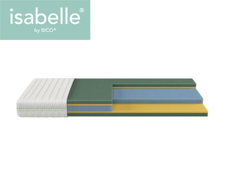 Matratze Isabelle Dream